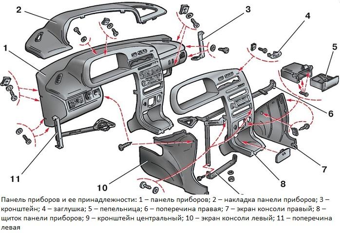 panel vaz 2114