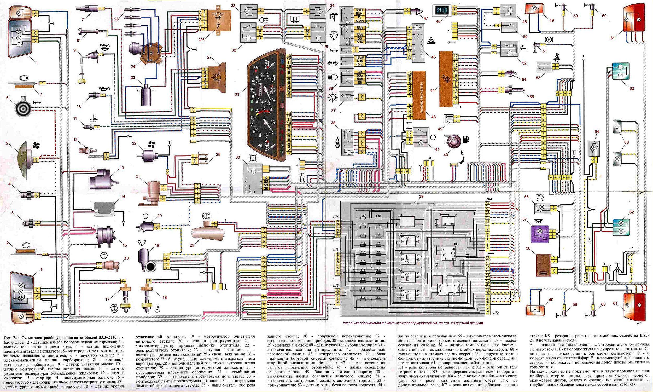Электрическая схема управления инжекторным двигателем 2112 (1,5i.