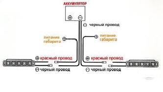 Podkluchenie_dho2